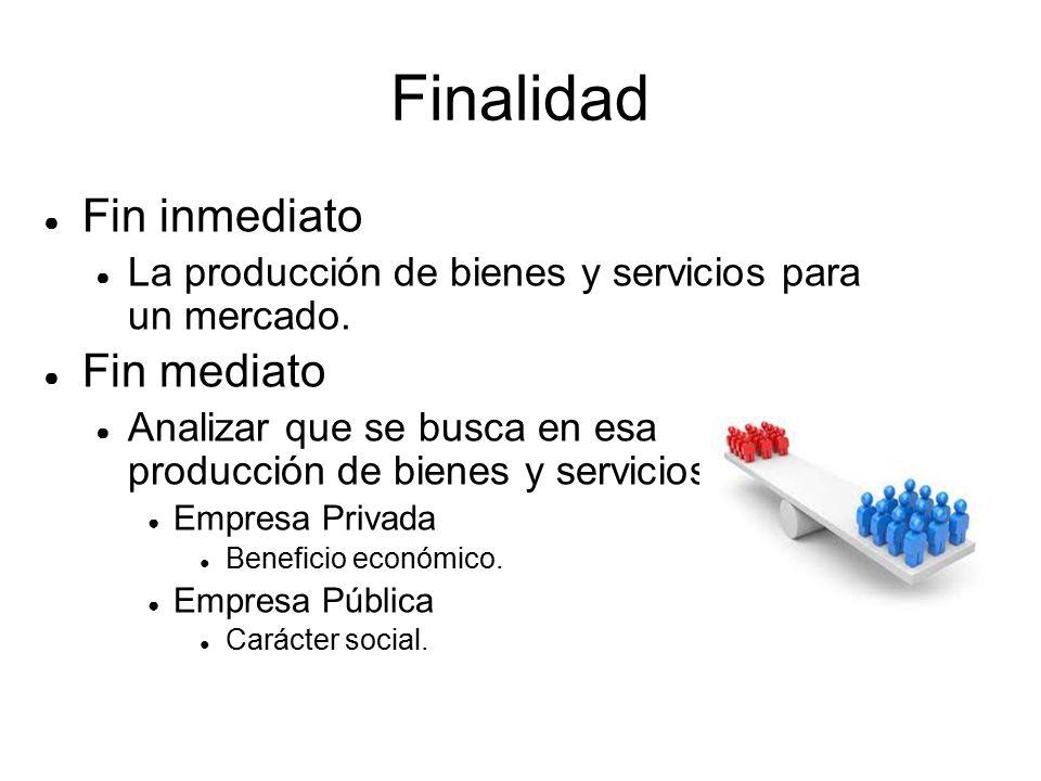 Finalidad ● Fin inmediato ● La producción de bienes y servicios para un mercado.