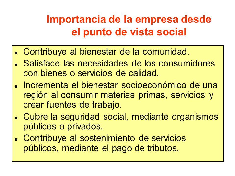 Importancia de la empresa desde el punto de vista social ● Contribuye al bienestar de la comunidad.