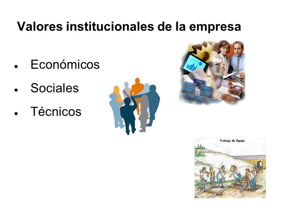 Valores institucionales de la empresa ● Económicos ● Sociales ● Técnicos