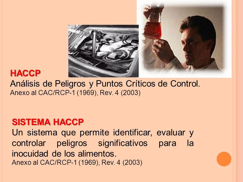 HACCP Análisis de Peligros y Puntos Críticos de Control.