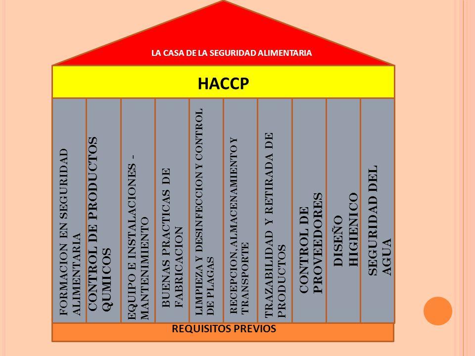 LA CASA DE LA SEGURIDAD ALIMENTARIA HACCP FORMACION EN SEGURIDAD ALIMENTARIA CONTROL DE PRODUCTOS QUMICOS EQUIPO E INSTALACIONES - MANTENIMIENTO BUENAS PRACTICAS DE FABRICACION LIMPIEZA Y DESINFECCION Y CONTROL DE PLAGAS RECEPCION, ALMACENAMIENTO Y TRANSPORTE TRAZABILIDAD Y RETIRADA DE PRODUCTOS CONTROL DE PROVEEDORES DISEÑO HIGIENICO SEGURIDAD DEL AGUA REQUISITOS PREVIOS