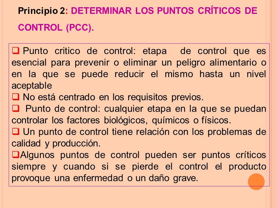 Principio 2: DETERMINAR LOS PUNTOS CRÍTICOS DE CONTROL (PCC).