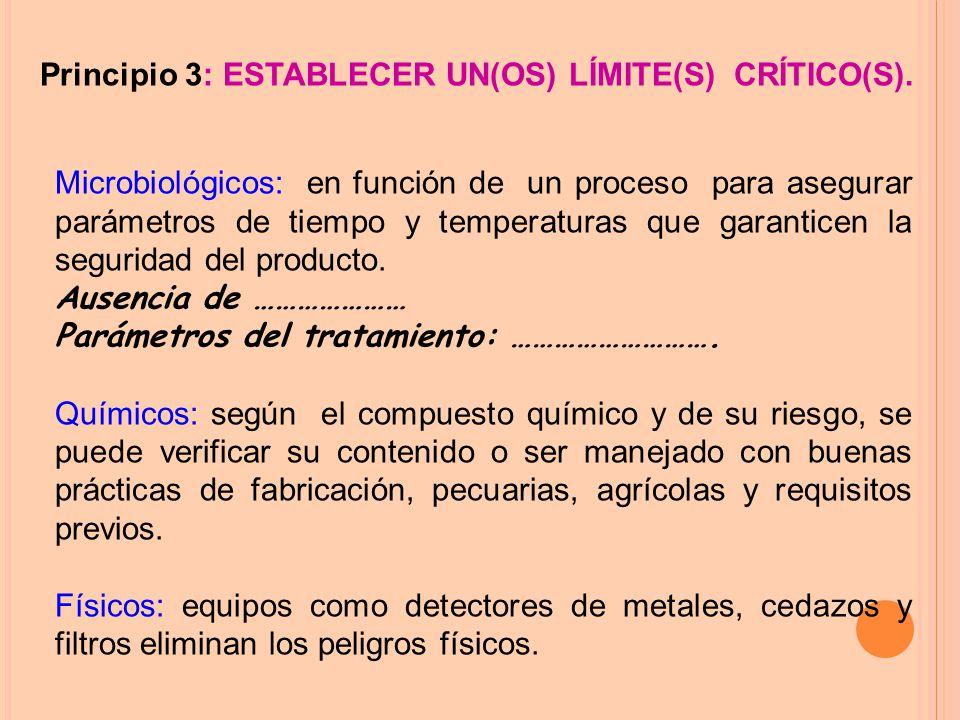 Principio 3: ESTABLECER UN(OS) LÍMITE(S) CRÍTICO(S).