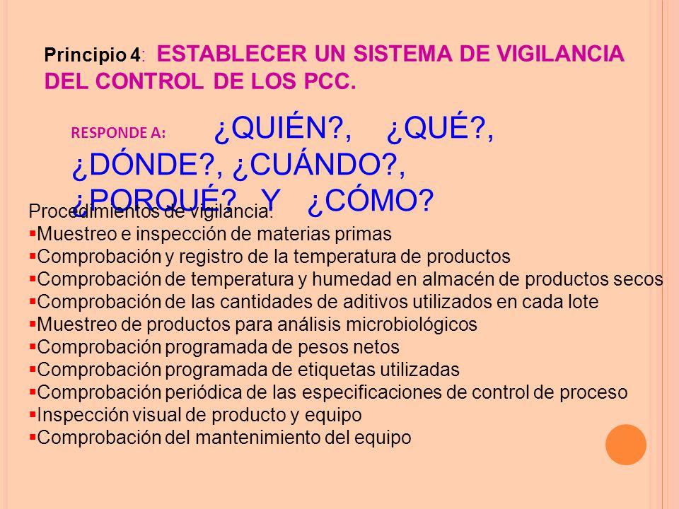 Principio 4: ESTABLECER UN SISTEMA DE VIGILANCIA DEL CONTROL DE LOS PCC.
