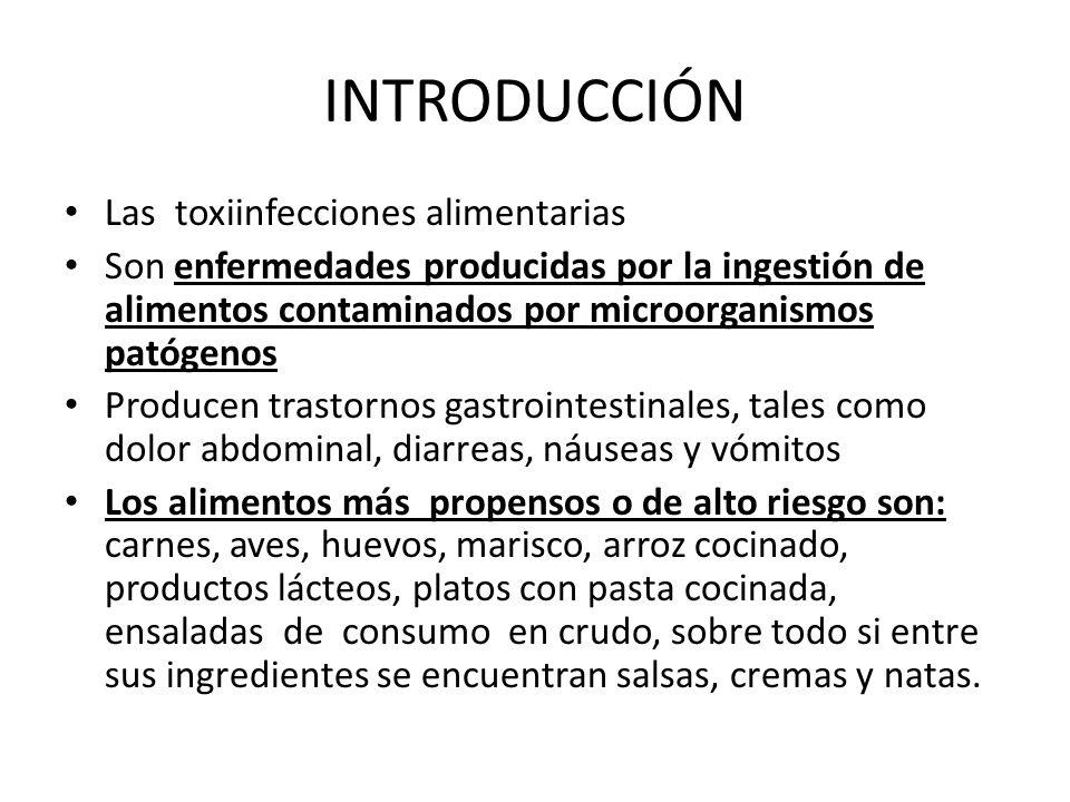 INTRODUCCIÓN Las toxiinfecciones alimentarias Son enfermedades producidas por la ingestión de alimentos contaminados por microorganismos patógenos Pro