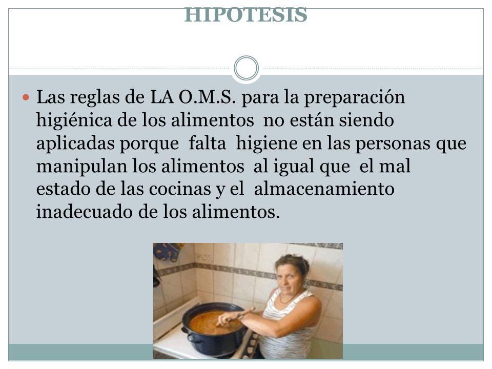 HIPOTESIS Las reglas de LA O.M.S.