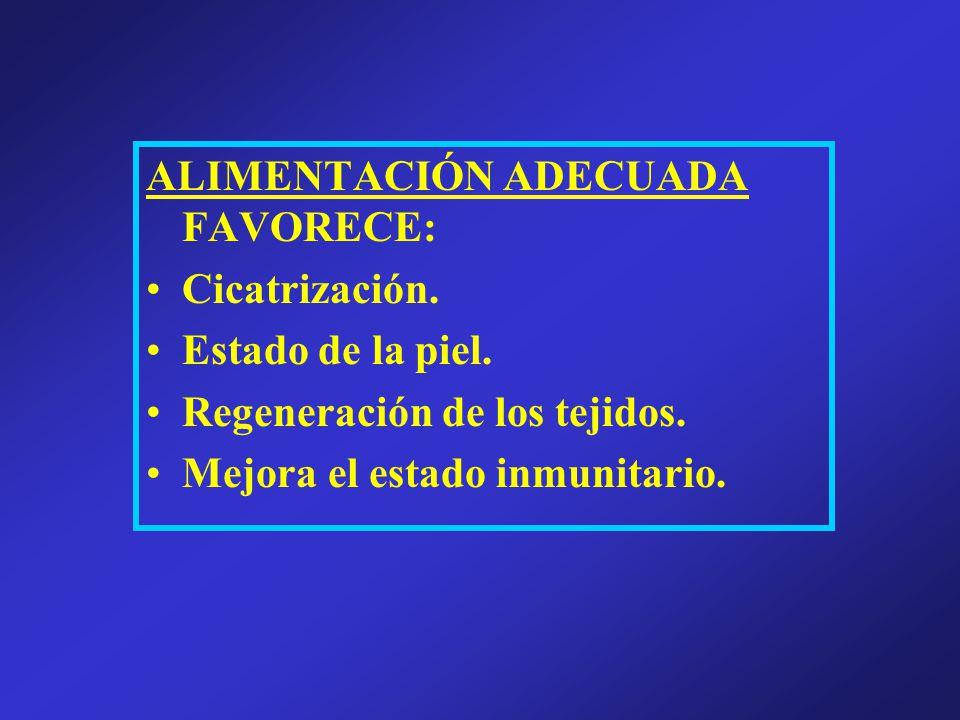 ALIMENTACIÓN ADECUADA FAVORECE: Cicatrización. Estado de la piel. Regeneración de los tejidos. Mejora el estado inmunitario.