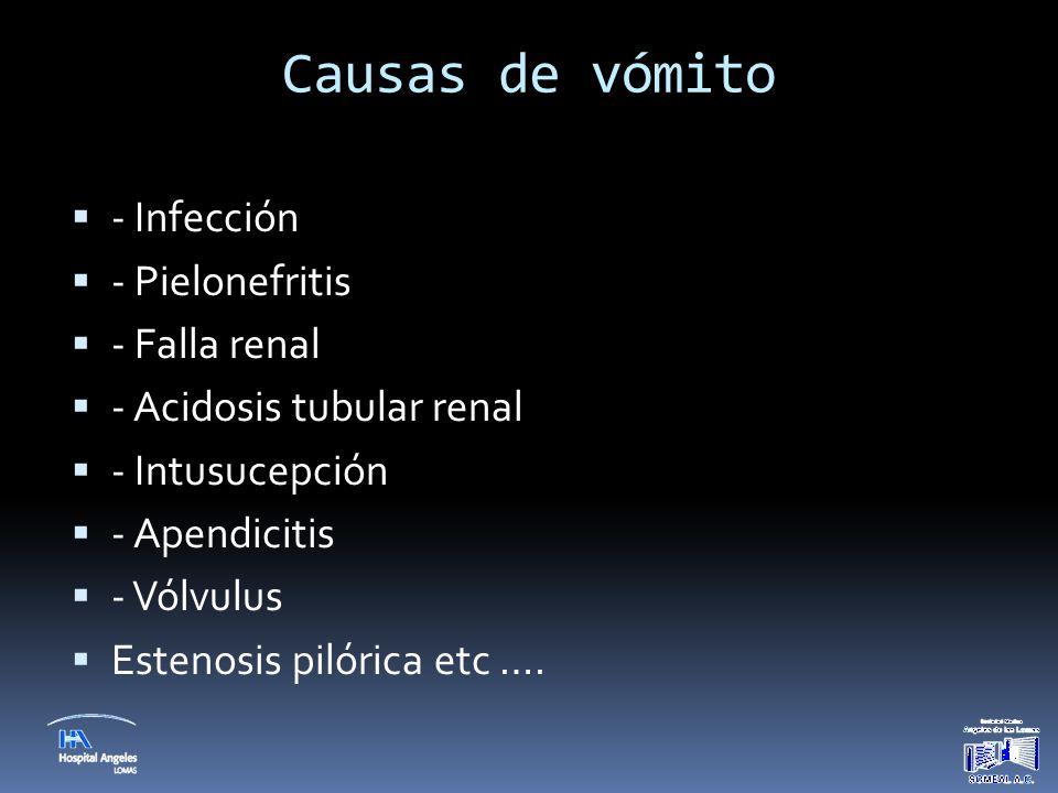 Causas de vómito  - Infección  - Pielonefritis  - Falla renal  - Acidosis tubular renal  - Intusucepción  - Apendicitis  - Vólvulus  Estenosis