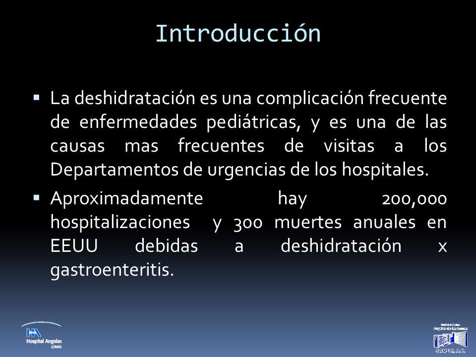 Introducción  La deshidratación es una complicación frecuente de enfermedades pediátricas, y es una de las causas mas frecuentes de visitas a los Dep