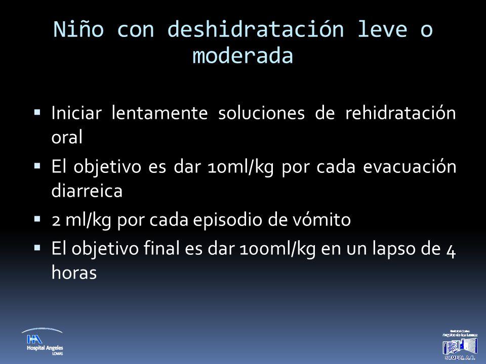 Niño con deshidratación leve o moderada  Iniciar lentamente soluciones de rehidratación oral  El objetivo es dar 10ml/kg por cada evacuación diarrei
