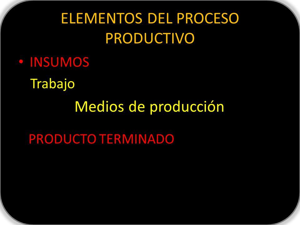 ELEMENTOS DEL PROCESO PRODUCTIVO INSUMOS Trabajo Medios de producción PRODUCTO TERMINADO