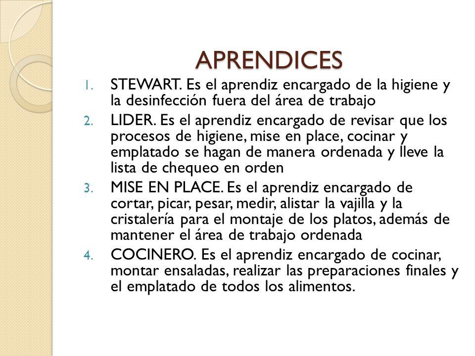 APRENDICES 1.STEWART.