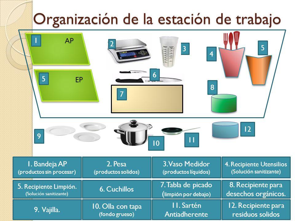 Organización de la estación de trabajo 1.Bandeja AP (productos sin procesar) 5.