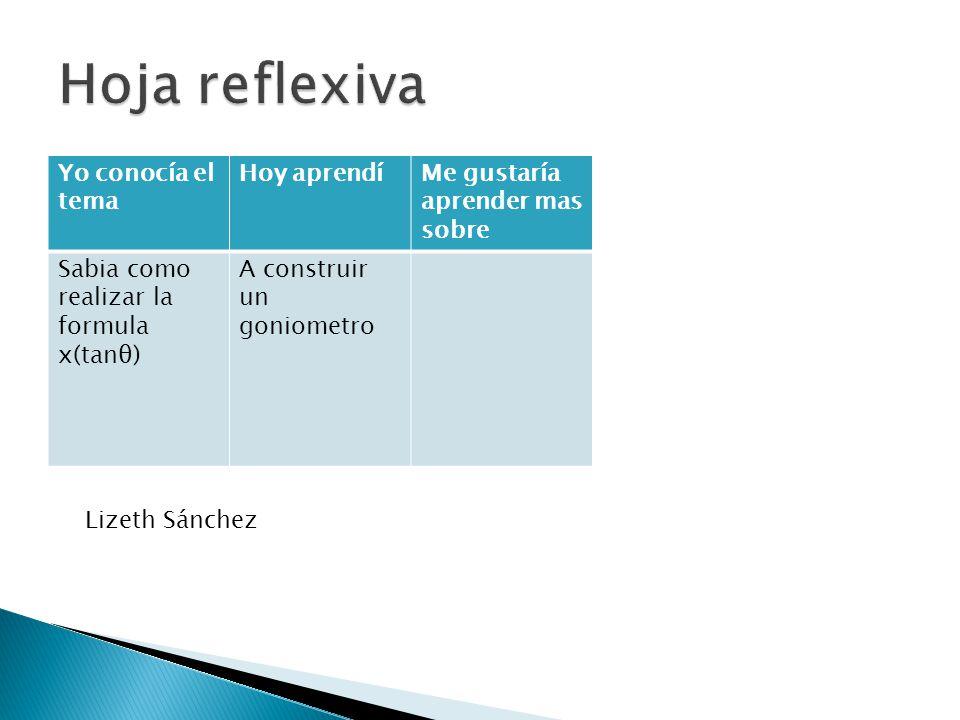 Yo conocía el tema Hoy aprendíMe gustaría aprender mas sobre Sabia como realizar la formula x(tanθ) A construir un goniometro Lizeth Sánchez