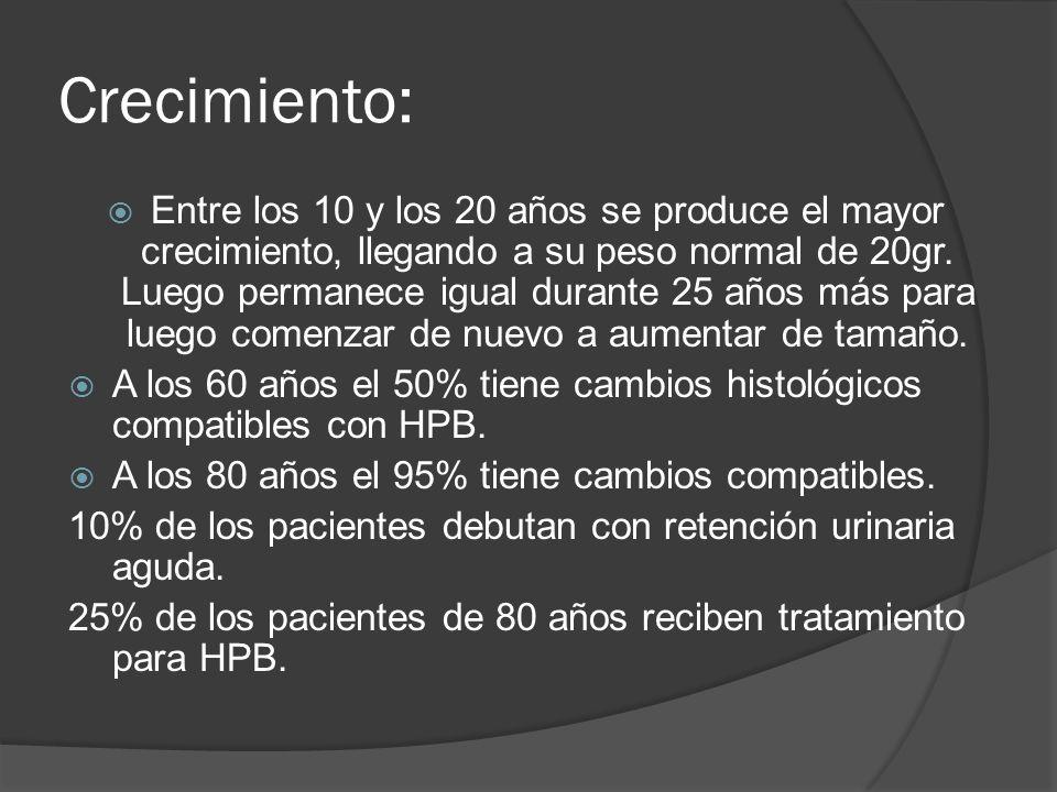Cuadro clínico  Polaquiuria  Disuria  Nicturia  Vaciado incompleto  Chorro delgado  Dificultad para comenzar la micción  Micción entrecortada  Retención total de la orina  Retención aguda (en algunos casos)