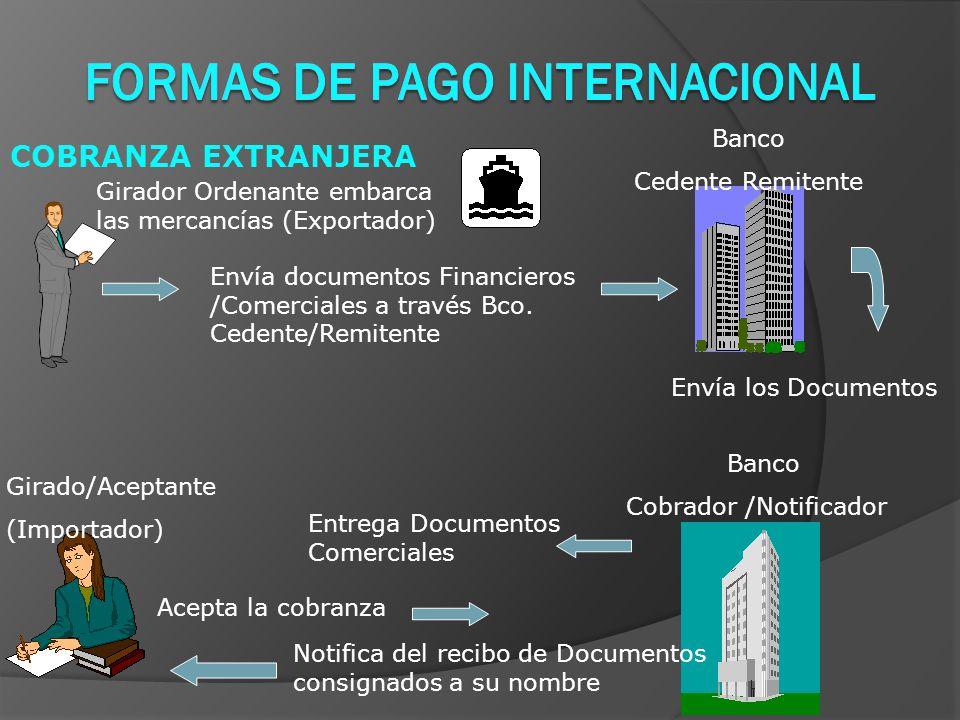 COBRANZA EXTRANJERA Girador Ordenante embarca las mercancías (Exportador) Envía documentos Financieros /Comerciales a través Bco.