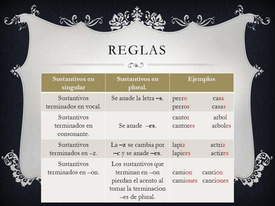 REGLAS Sustantivos en singular Sustantivos en plural.