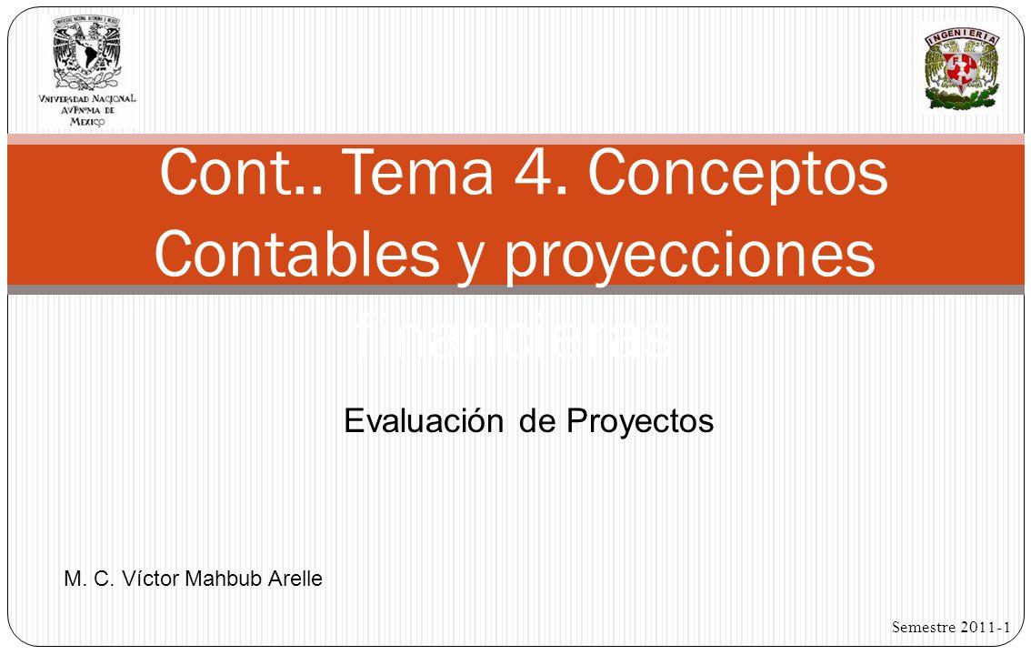Evaluación de Proyectos Semestre 2011-1 Inversión inicial De acuerdo con Baca Urbina la inversión inicial comprende la adquisición de todos los activos fijos o tangibles.
