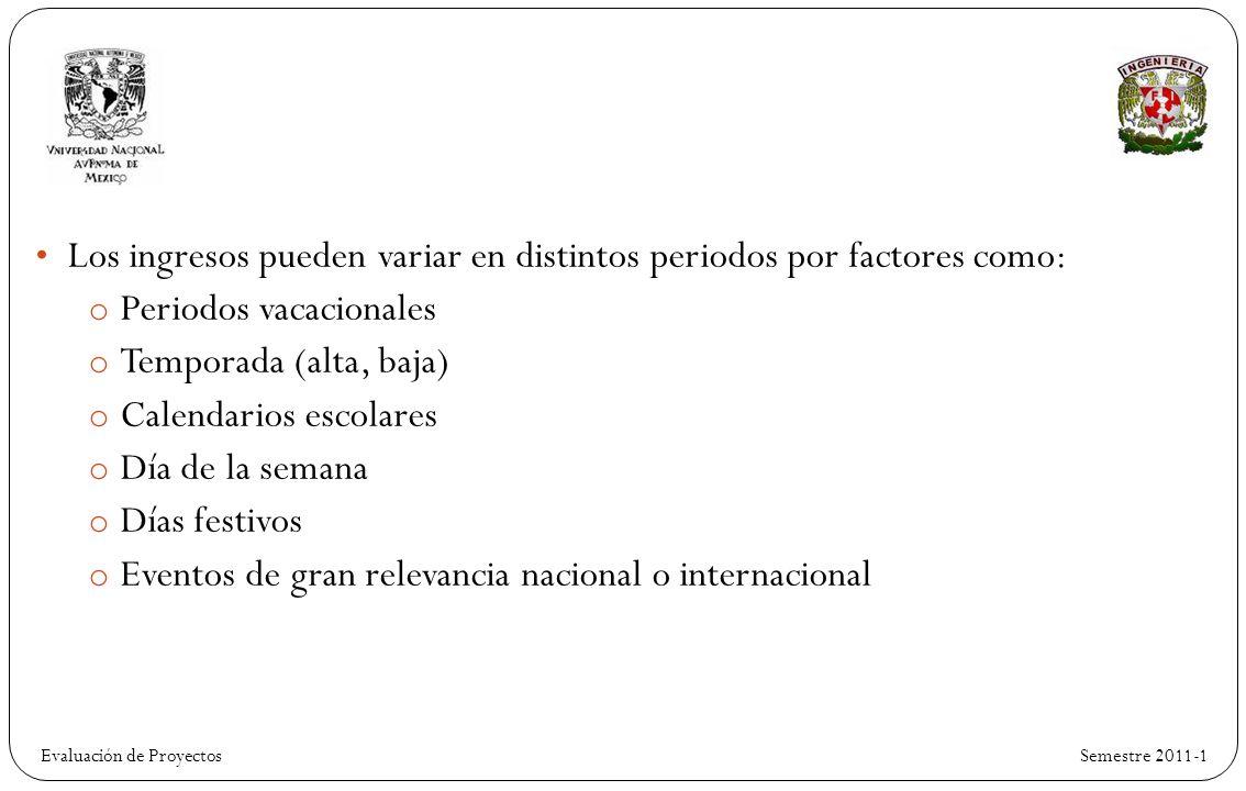 Evaluación de Proyectos Semestre 2011-1 Los ingresos pueden variar en distintos periodos por factores como: o Periodos vacacionales o Temporada (alta, baja) o Calendarios escolares o Día de la semana o Días festivos o Eventos de gran relevancia nacional o internacional