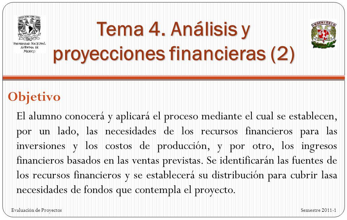 Evaluación de Proyectos Semestre 2011-1 Lo anterior quiere decir que se pagó 6,250.00 que es el total de intereses y se amortizó 3,750 a capital.