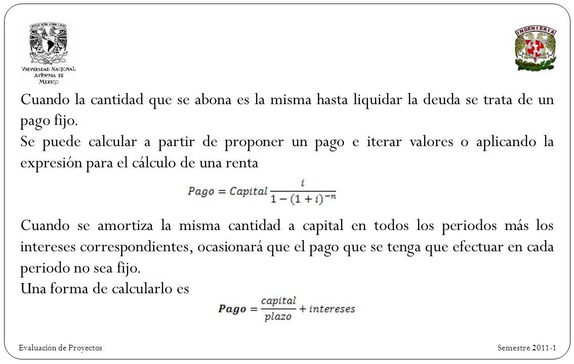 Evaluación de Proyectos Cuando la cantidad que se abona es la misma hasta liquidar la deuda se trata de un pago fijo.