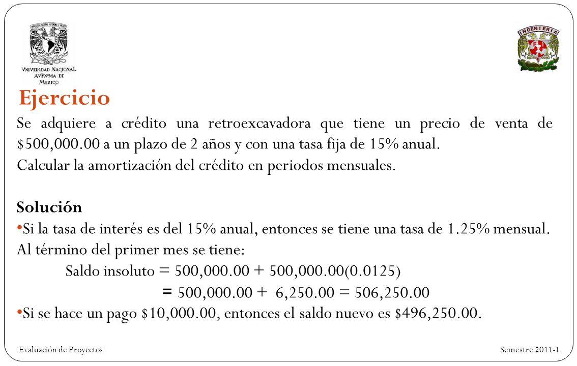 Evaluación de Proyectos Semestre 2011-1 Se adquiere a crédito una retroexcavadora que tiene un precio de venta de $500,000.00 a un plazo de 2 años y con una tasa fija de 15% anual.