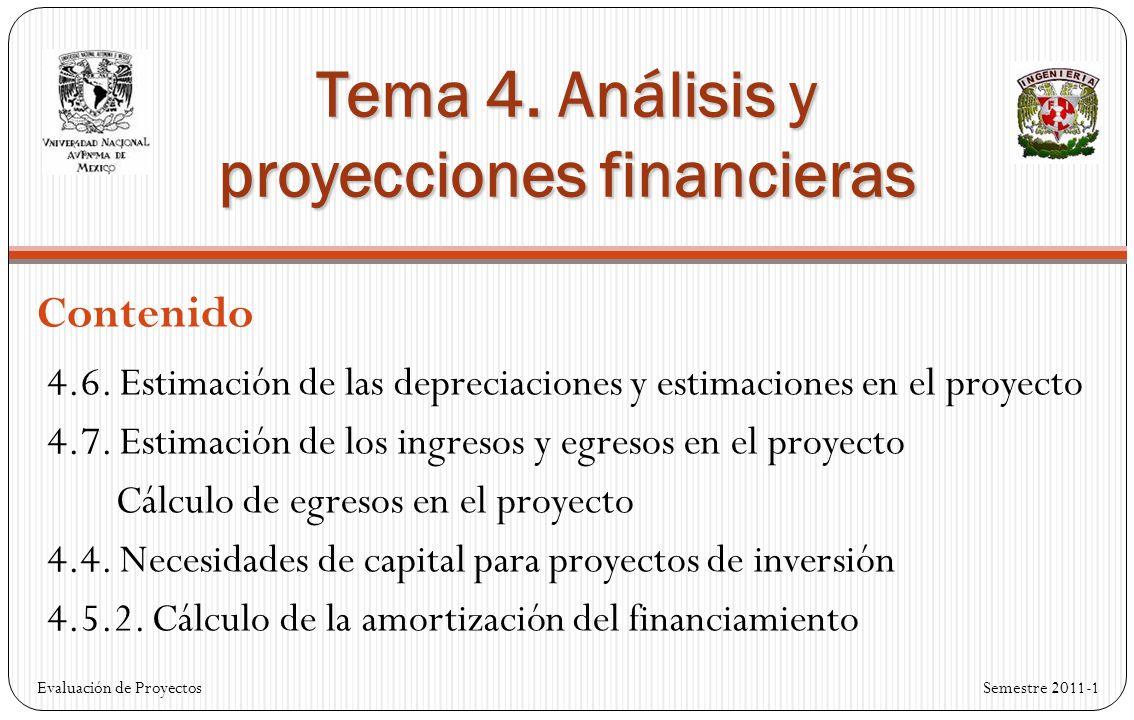 Evaluación de Proyectos Tema 4.Análisis y proyecciones financieras 4.6.