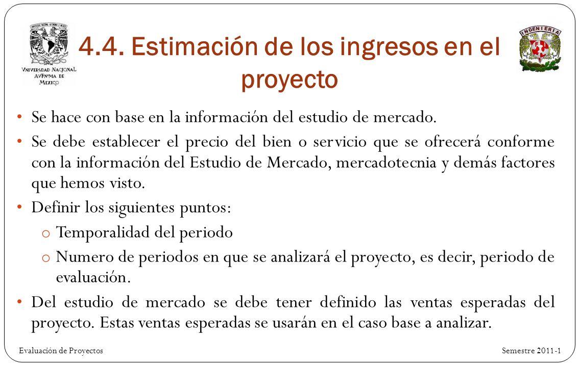 Evaluación de ProyectosSemestre 2011-1 Idealmente, se debe contar, al final de cada periodo, con al menos el monto requerido de egresos fijos del periodo siguiente con el fin de lograr trabajar durante el mismo.