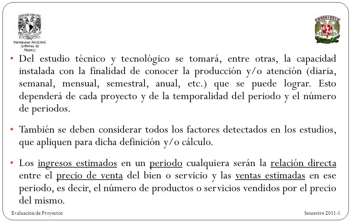 Evaluación de Proyectos Semestre 2011-1 Del estudio técnico y tecnológico se tomará, entre otras, la capacidad instalada con la finalidad de conocer la producción y/o atención (diaria, semanal, mensual, semestral, anual, etc.) que se puede lograr.