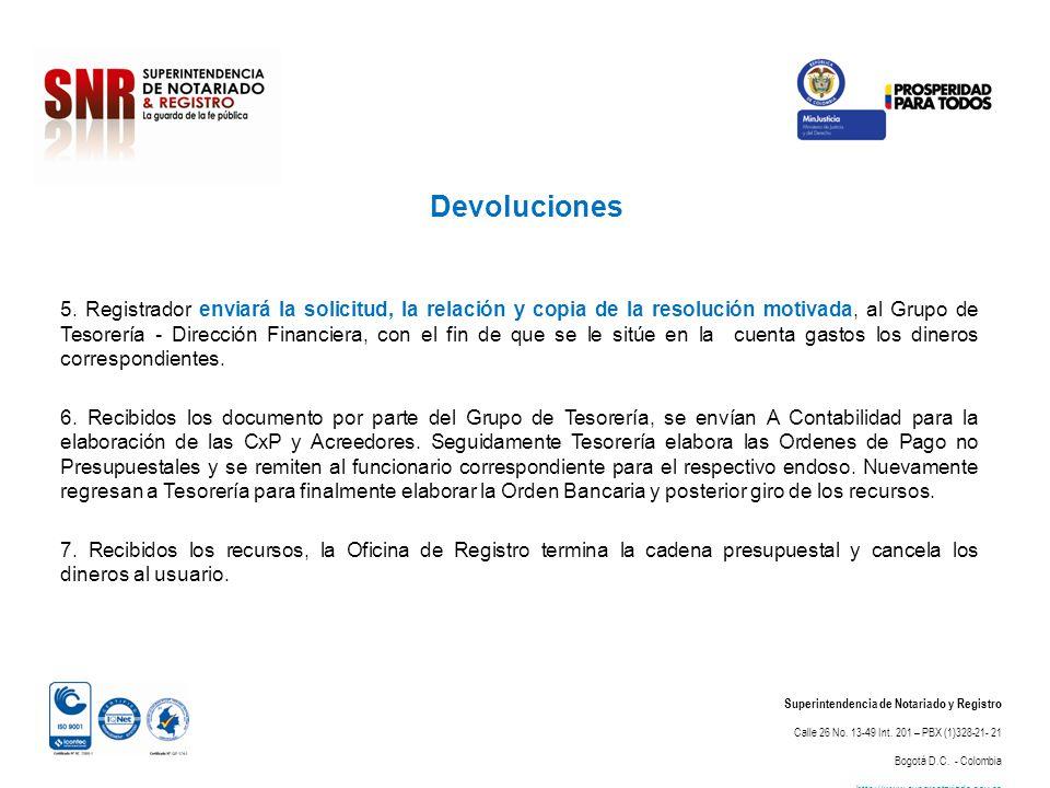 Superintendencia de Notariado y Registro Calle 26 No. 13-49 Int. 201 – PBX (1)328-21- 21 Bogotá D.C. - Colombia http://www.supernotariado.gov.co Email