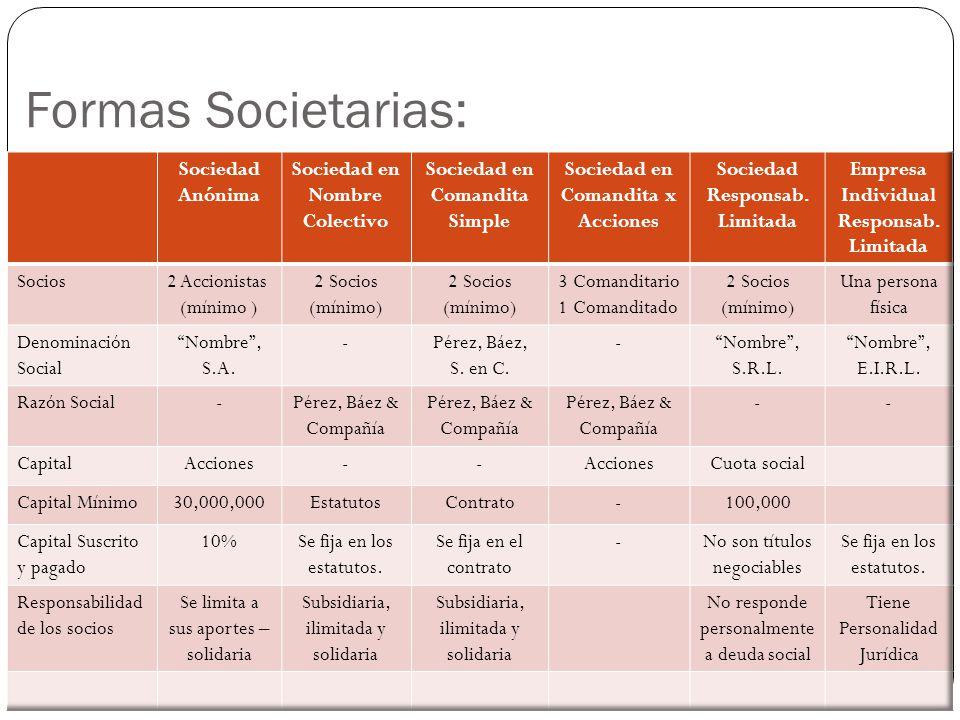 Formas Societarias: