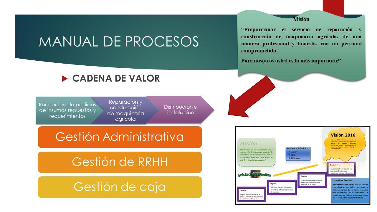 MANUAL DE PROCESOS  CADENA DE VALOR Misión Proporcionar el servicio de reparación y construcción de maquinaria agrícola, de una manera profesional y honesta, con un personal comprometido.