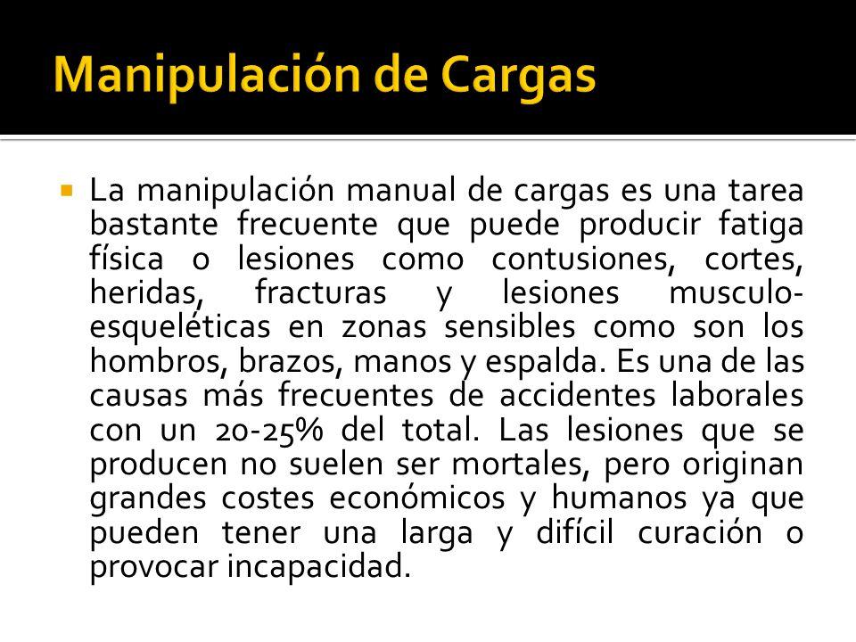  La manipulación manual de cargas es una tarea bastante frecuente que puede producir fatiga física o lesiones como contusiones, cortes, heridas, frac