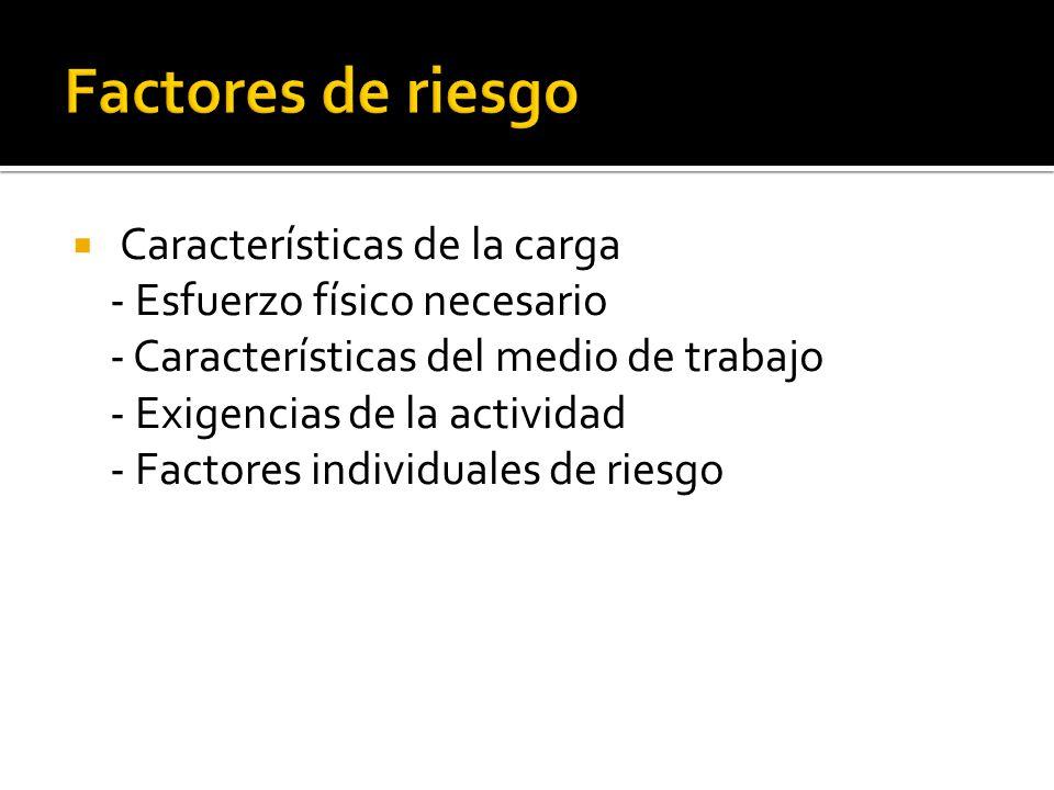  Características de la carga - Esfuerzo físico necesario - Características del medio de trabajo - Exigencias de la actividad - Factores individuales