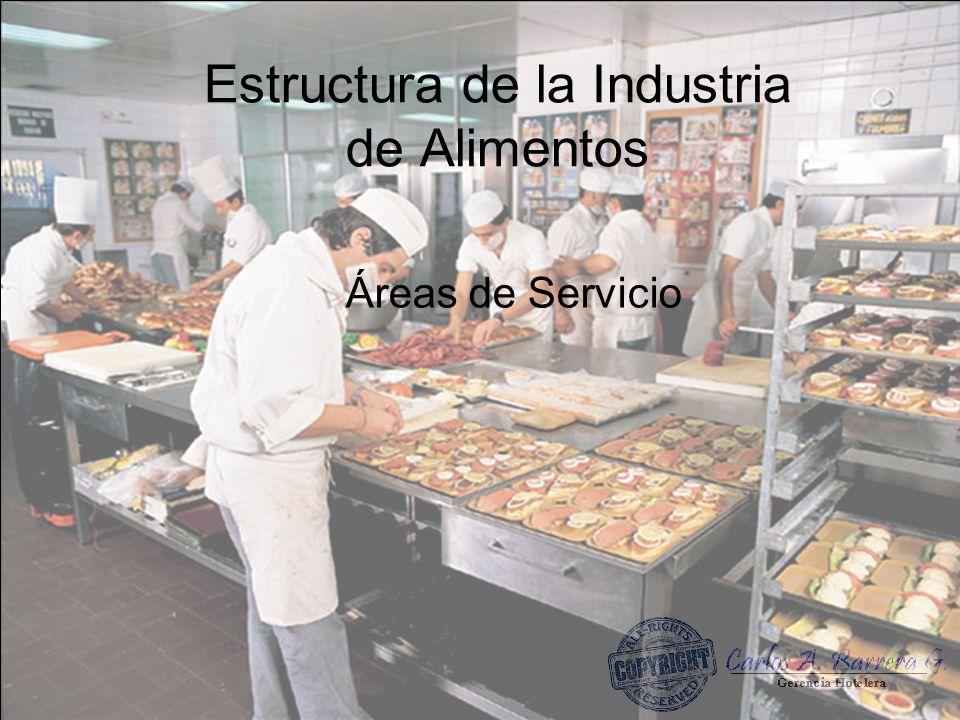 Estructura de la Industria de Alimentos Áreas de Servicio