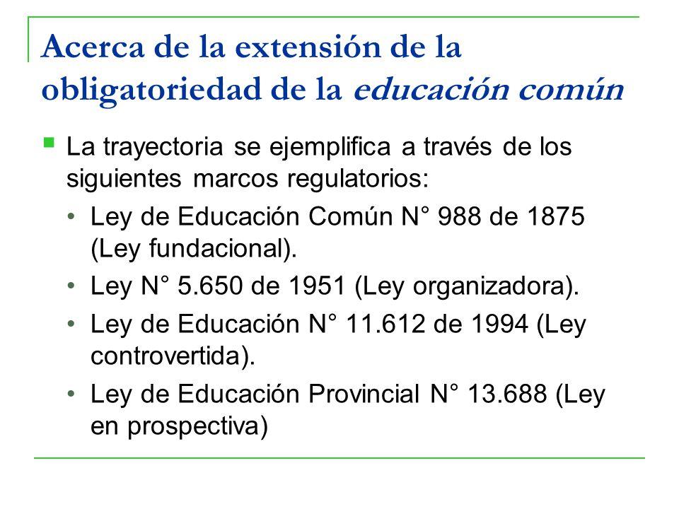 ley 36 1994: