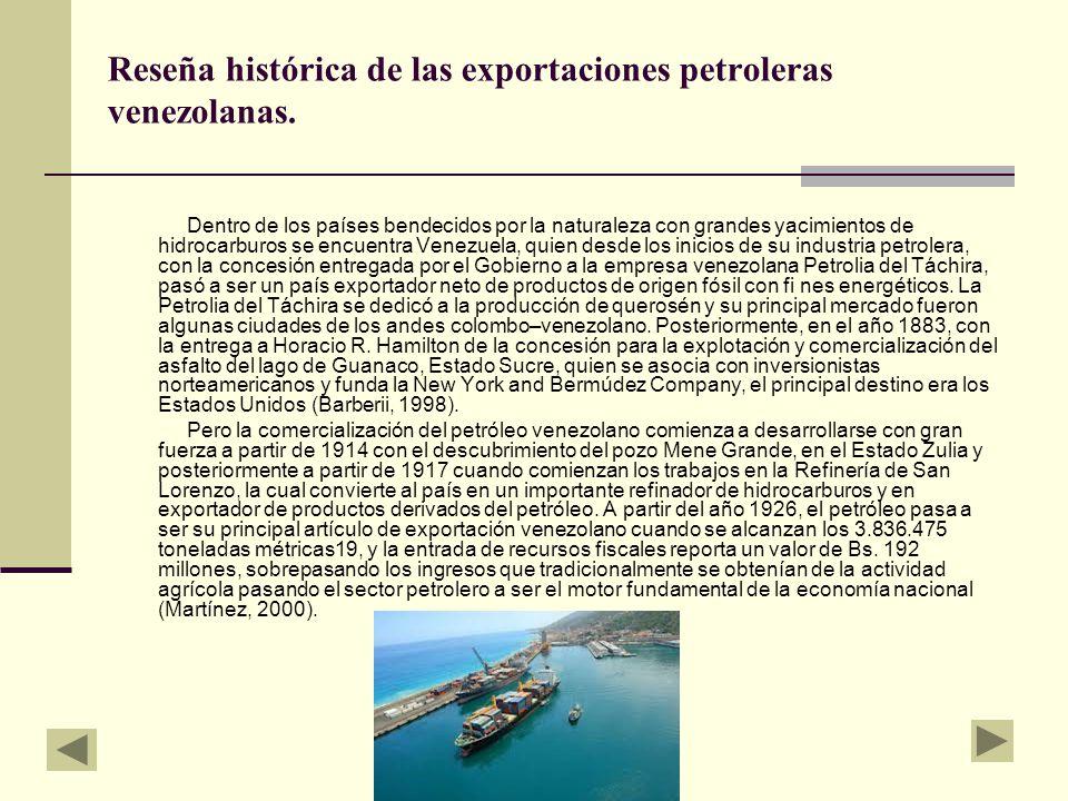 Reseña histórica de las exportaciones petroleras venezolanas. Dentro de los países bendecidos por la naturaleza con grandes yacimientos de hidrocarbur