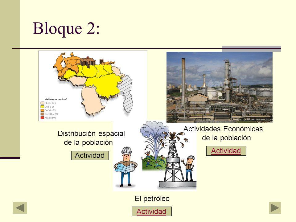 Bloque 2: Distribución espacial de la población Actividades Económicas de la población El petróleo Actividad