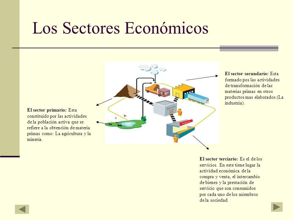 Los Sectores Económicos El sector primario: Esta constituido por las actividades de la población activa que se refiere a la obtención de materia prima