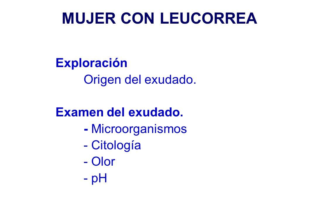 MUJER CON LEUCORREA Exploración Origen del exudado. Examen del exudado. - Microorganismos - Citología - Olor - pH