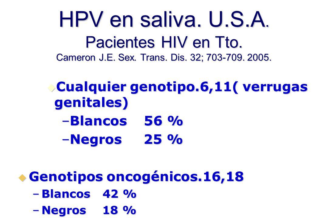 HPV en saliva. U.S.A. Pacientes HIV en Tto. Cameron J.E. Sex. Trans. Dis. 32; 703-709. 2005.  Cualquier genotipo.6,11( verrugas genitales) –Blancos 5