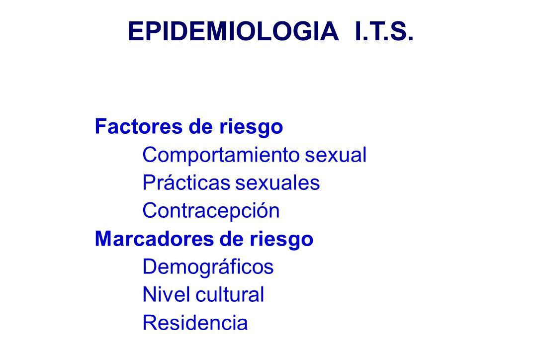 EPIDEMIOLOGIA I.T.S. Factores de riesgo Comportamiento sexual Prácticas sexuales Contracepción Marcadores de riesgo Demográficos Nivel cultural Reside