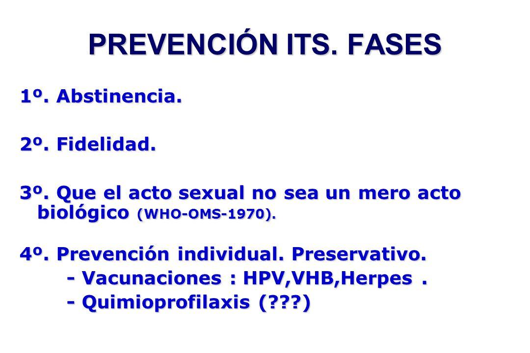 PREVENCIÓN ITS. FASES 1º. Abstinencia. 2º. Fidelidad. 3º. Que el acto sexual no sea un mero acto biológico (WHO-OMS-1970). 4º. Prevención individual.