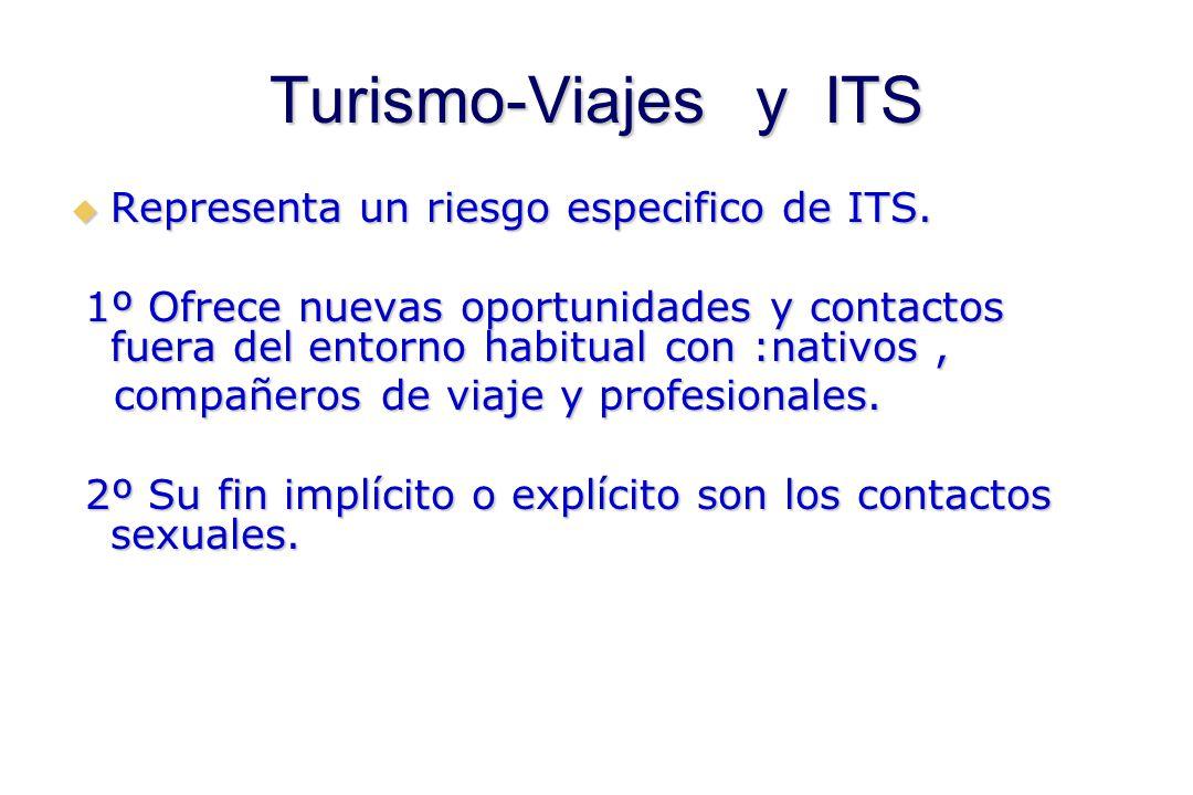 Turismo-Viajes y ITS  Representa un riesgo especifico de ITS. 1º Ofrece nuevas oportunidades y contactos fuera del entorno habitual con :nativos, 1º