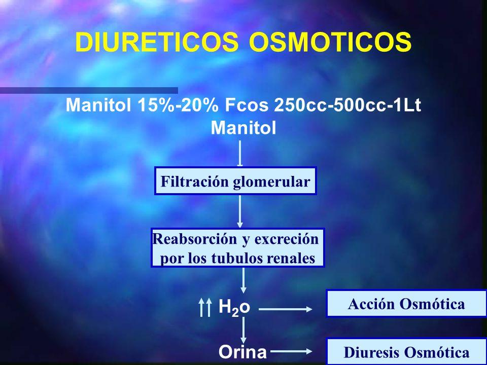 DIURETICOS OSMOTICOS Manitol 15%-20% Fcos 250cc-500cc-1Lt Manitol H 2 o Orina Filtración glomerular Reabsorción y excreción por los tubulos renales Diuresis Osmótica Acción Osmótica