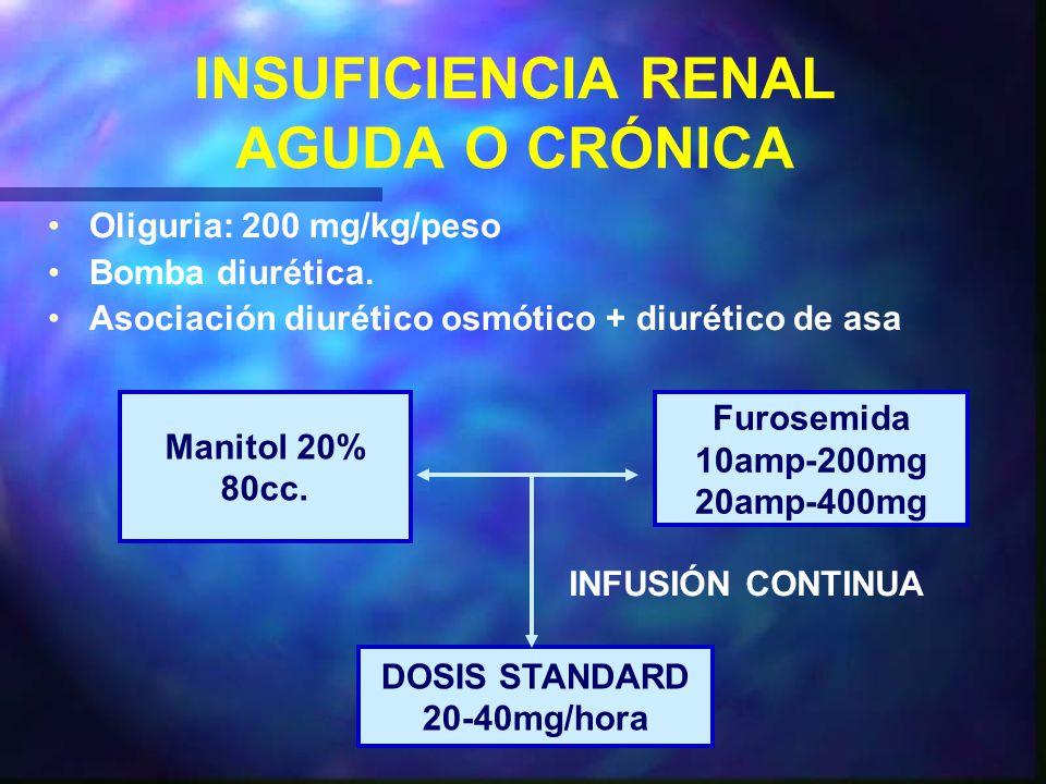 Oliguria: 200 mg/kg/peso Bomba diurética.
