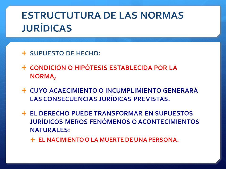 ESTRUCTUTURA DE LAS NORMAS JURÍDICAS  SUPUESTO DE HECHO:  CONDICIÓN O HIPÓTESIS ESTABLECIDA POR LA NORMA,  CUYO ACAECIMIENTO O INCUMPLIMIENTO GENERARÁ LAS CONSECUENCIAS JURÍDICAS PREVISTAS.