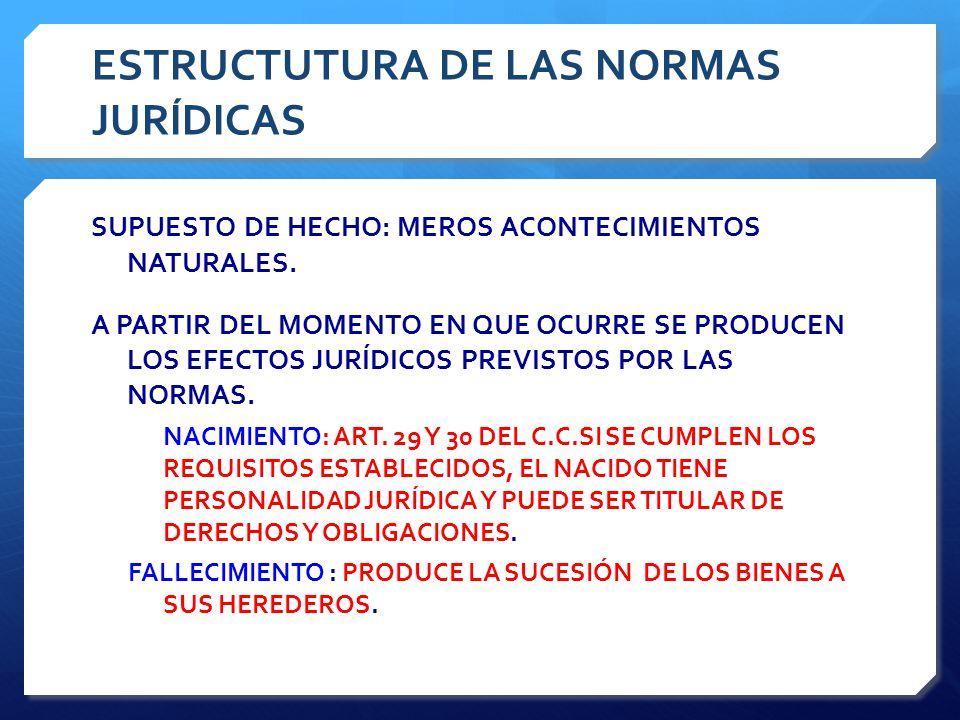 ESTRUCTUTURA DE LAS NORMAS JURÍDICAS SUPUESTO DE HECHO: MEROS ACONTECIMIENTOS NATURALES.