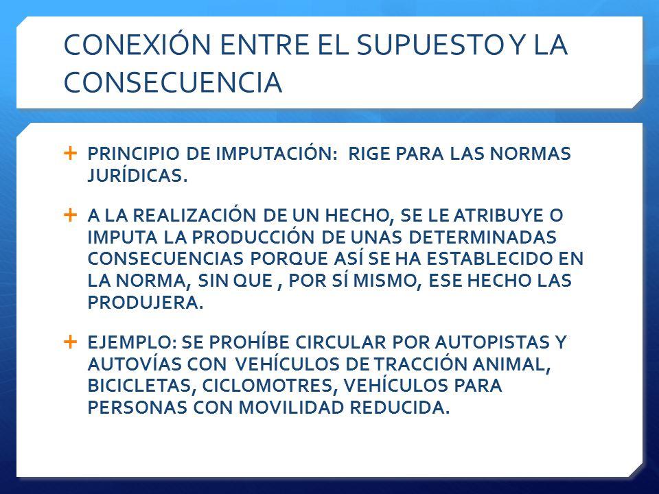 CONEXIÓN ENTRE EL SUPUESTO Y LA CONSECUENCIA  PRINCIPIO DE IMPUTACIÓN: RIGE PARA LAS NORMAS JURÍDICAS.