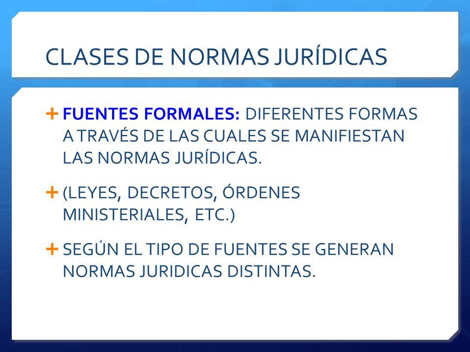 CLASES DE NORMAS JURÍDICAS  FUENTES FORMALES: DIFERENTES FORMAS A TRAVÉS DE LAS CUALES SE MANIFIESTAN LAS NORMAS JURÍDICAS.
